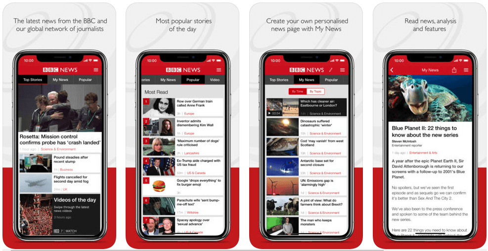 Best news apps for iPhone and iPad