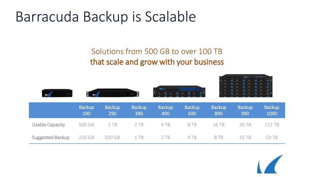 Barracuda+Backup+is+Scalable