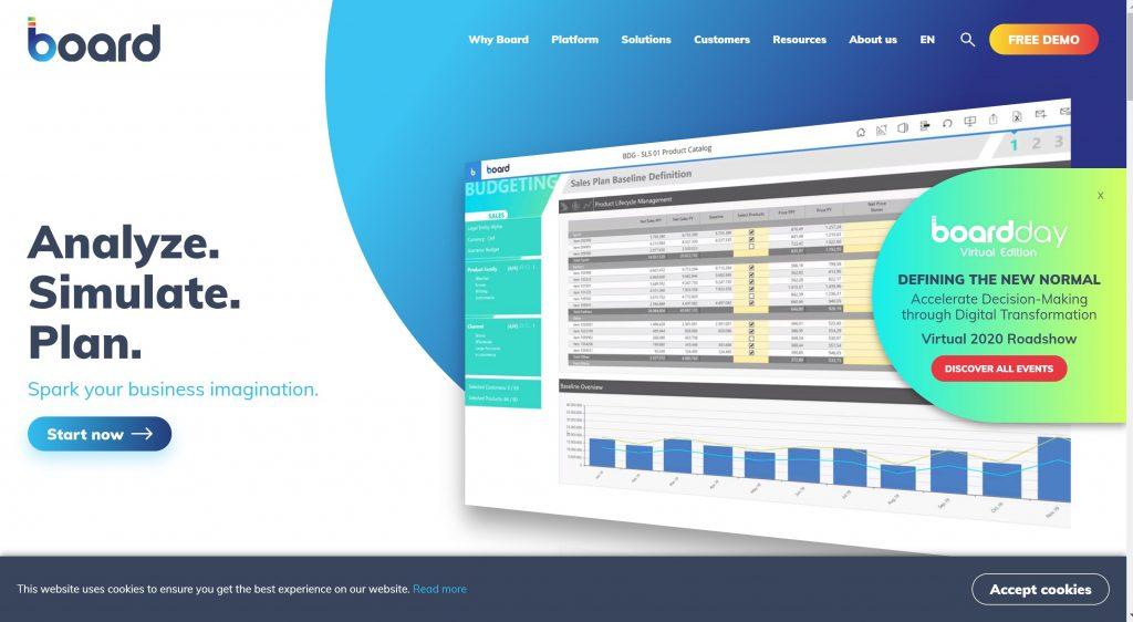 Board CPM and BI software