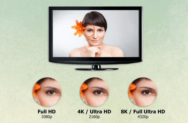 TVs resolution explain 1080p to 8k