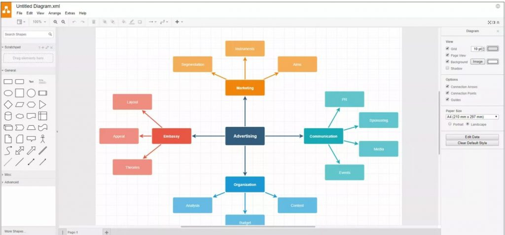 Draw.io- best diagramming software