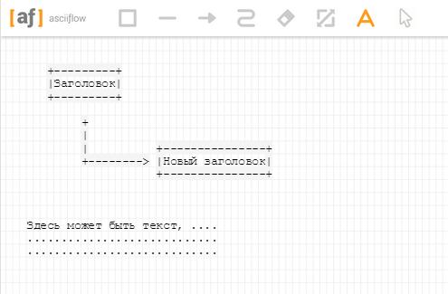 ASCIIFlow for diagrams