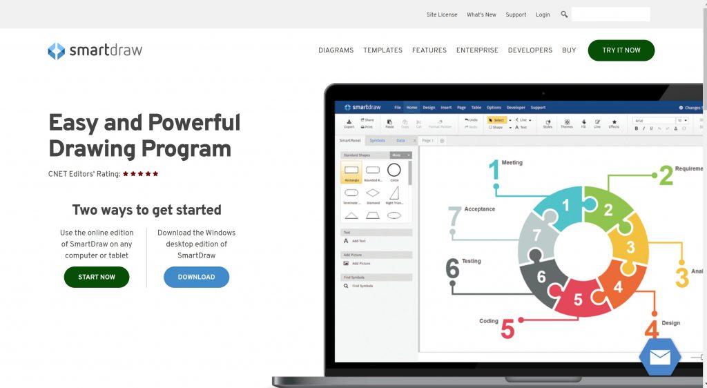 Best Flowchart tool- SmartDraw