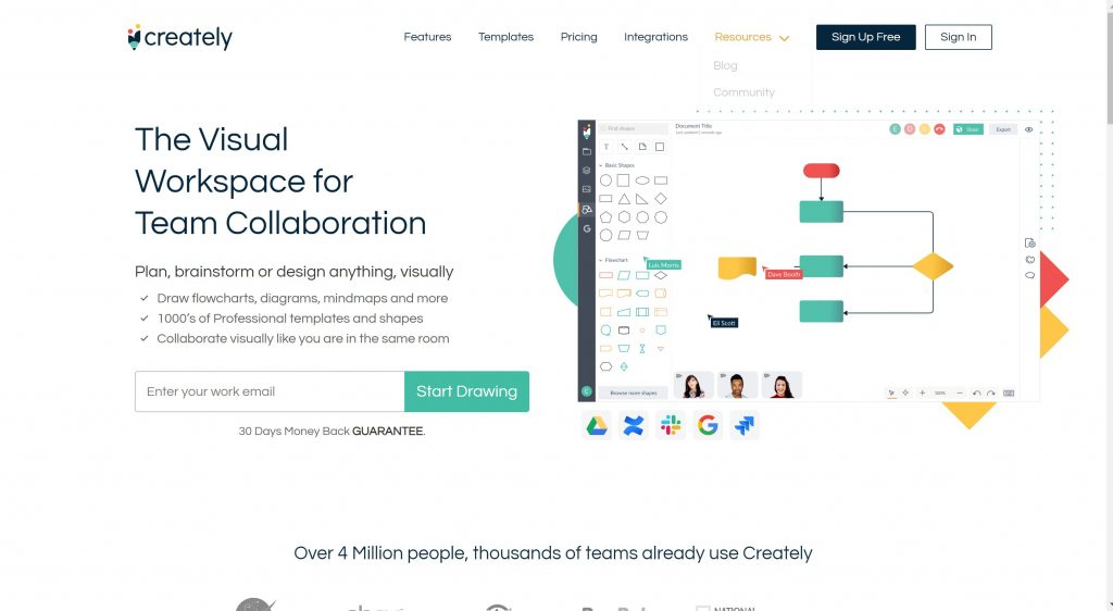 Creately flowchart visual software