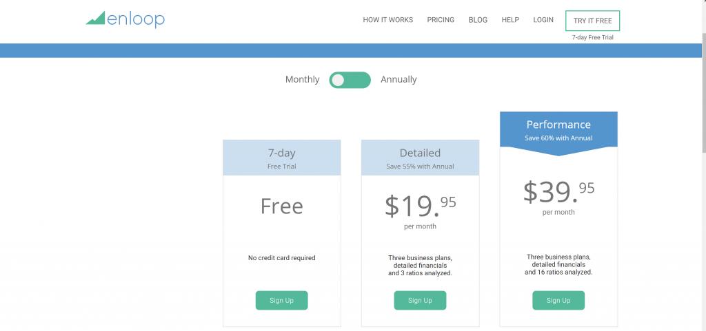 Enloop pricing plans