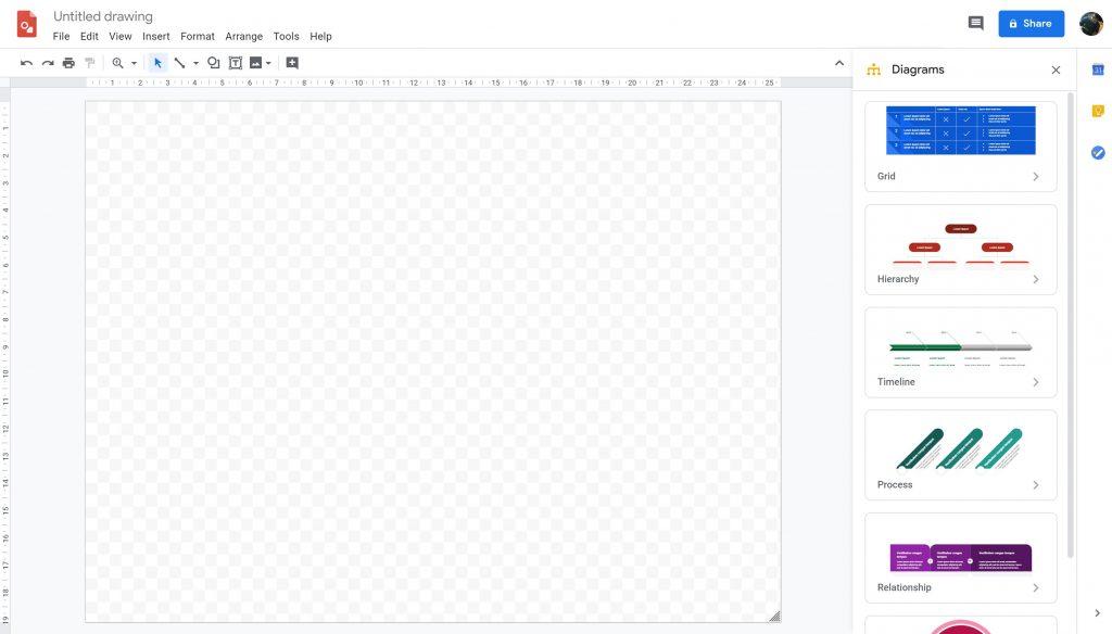 Google drawing - free flowchart software