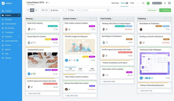 Avaza Basecamp Alternative