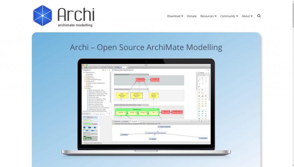 Best Data Modeling tool- Archi