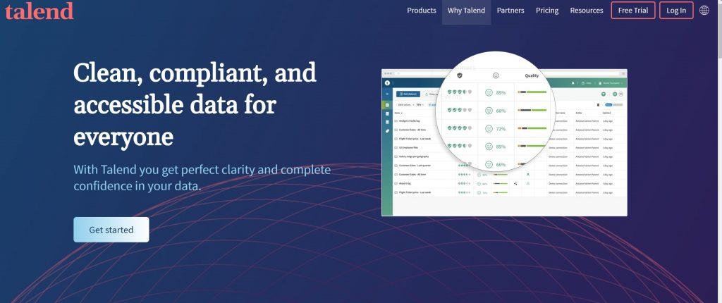 Cloud data software tool- Talend