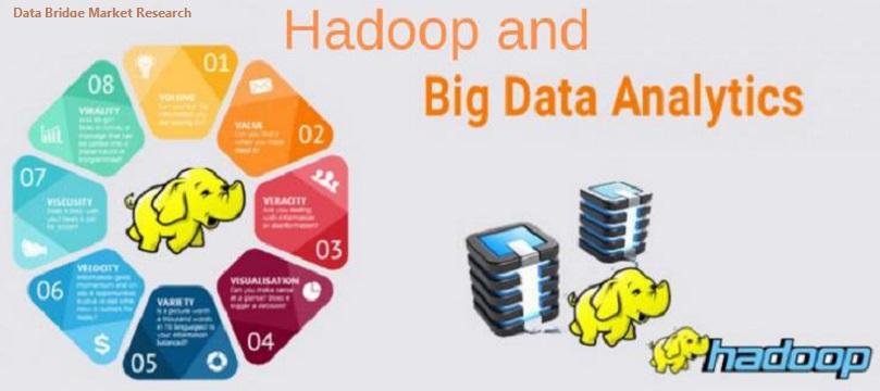 Hadoop Big data Analytics software