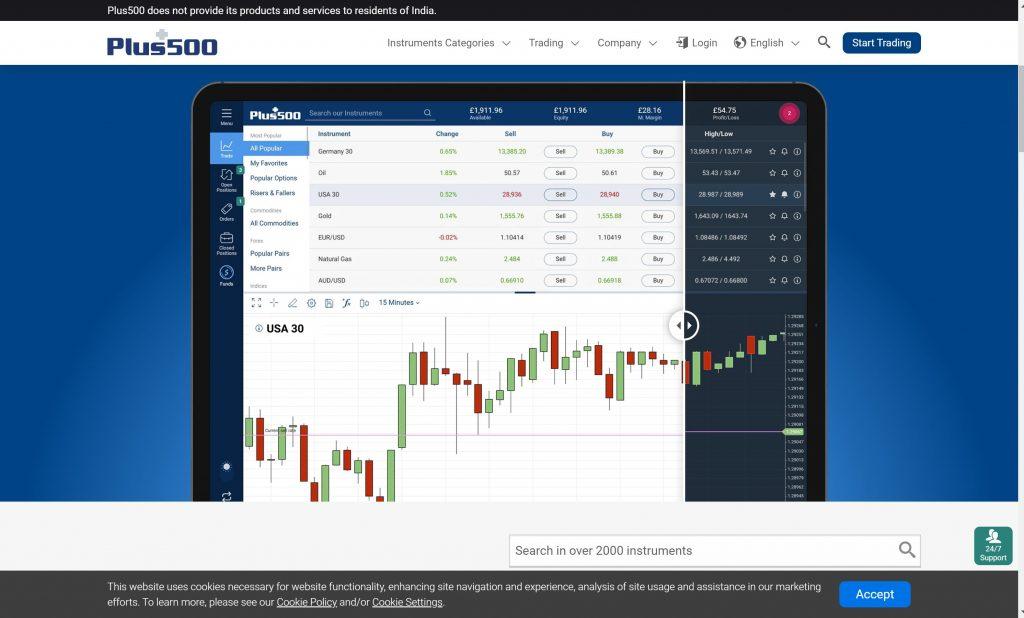 Plus500 forex trading platforms