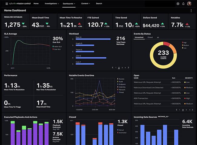 Splunk big data analytics software
