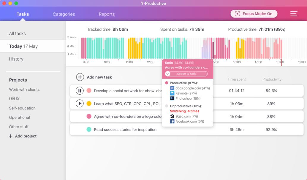 Y-Productivity Apps