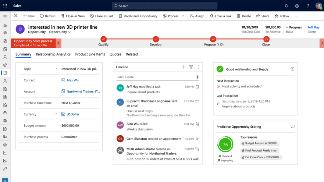 Microsoft Dynamics 365 CRM sales tab details
