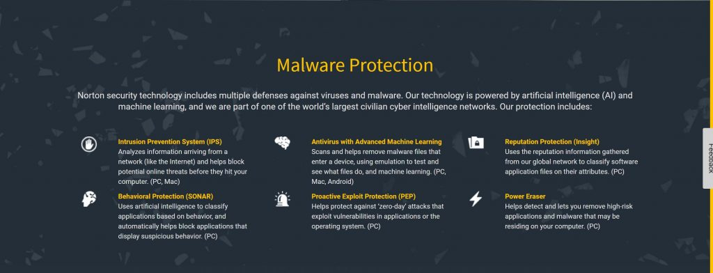 Norton Antivirus protection- Best Malware removal stoftware