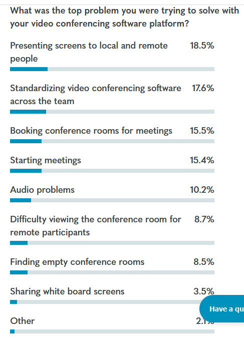 Owl labs State of Video Conferencing Report 2