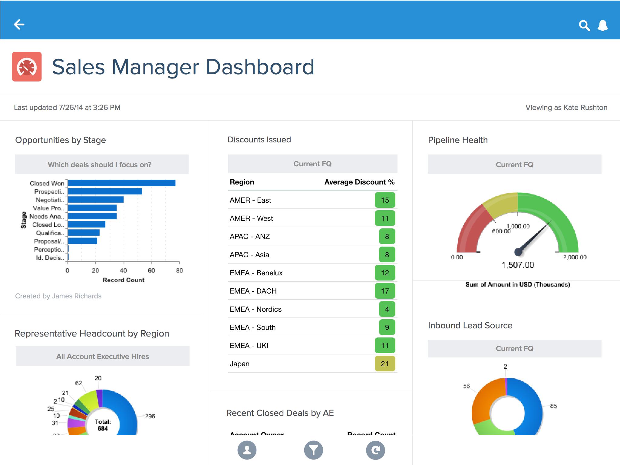 Salesforce - Business Management Software