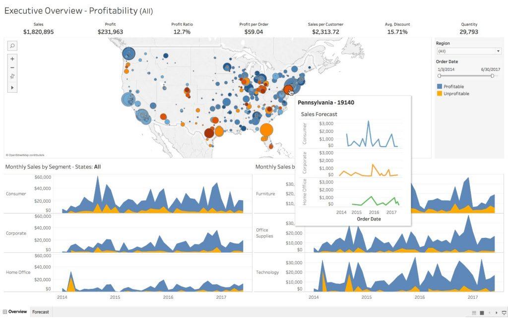 Tableau- Best data visualization tools