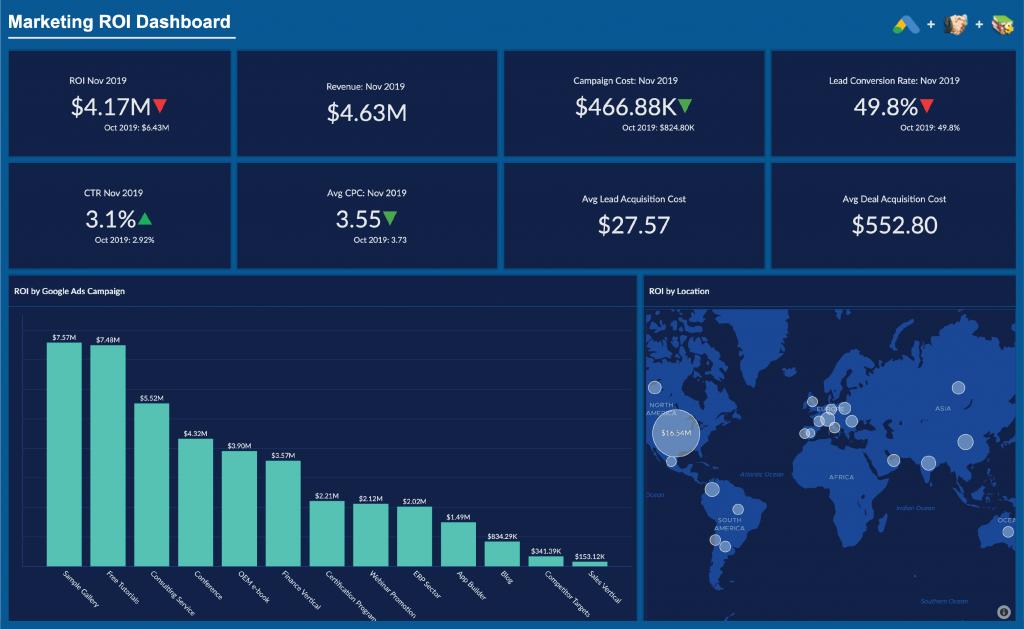 Zoho Analytics- Best data visualization tools