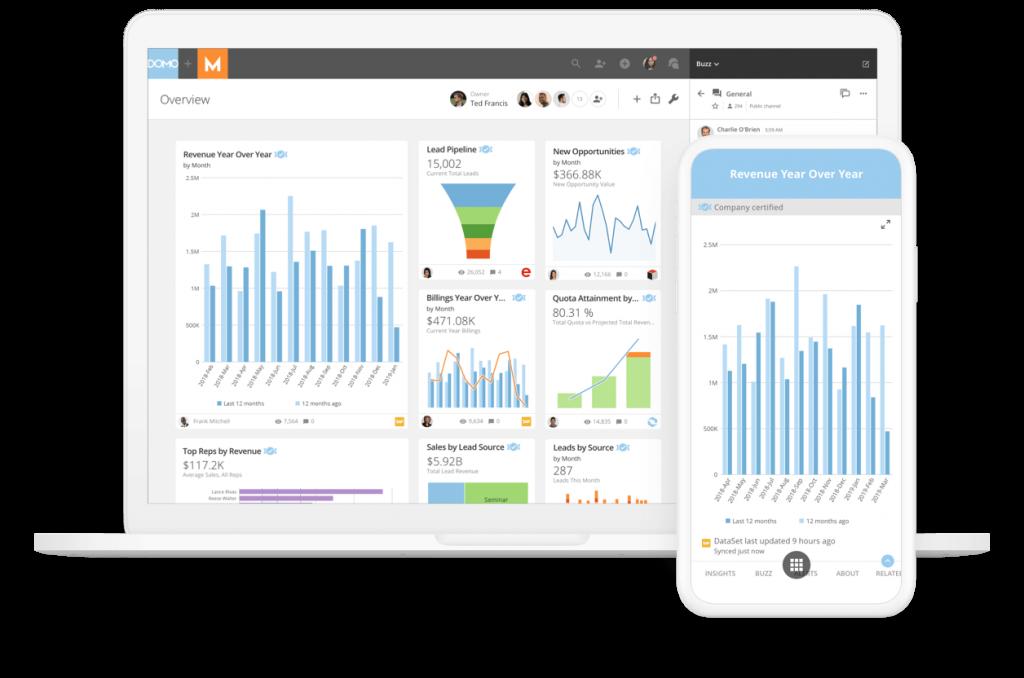 domo visualization tool