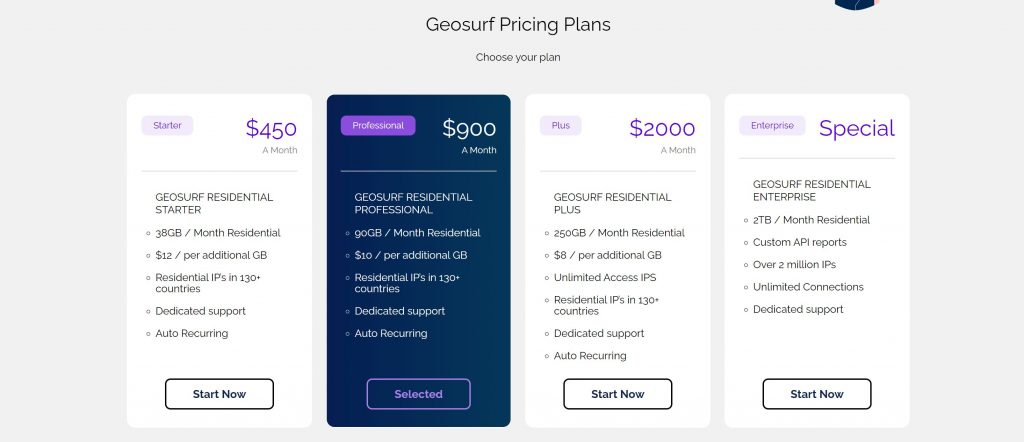 Geosurf pricing plans and comparison
