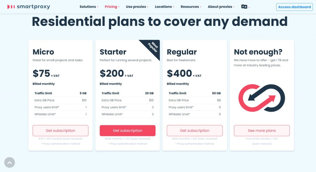 SmartProxy pricing and subscription plans