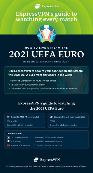 Express VPN uefa euro guide