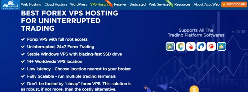 AccuWeb hosting for ForexVPS